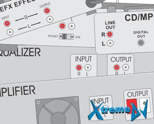 Plugs_conectores_conexoes_e_outros_de_equipamentos_para_DJs