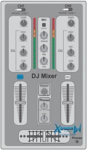 Principais recursos e funções Mixers profissionais para DJs - Modelo 02