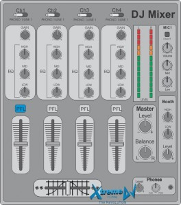 Principais recursos e funções Mixers profissionais para DJs - Modelo 01