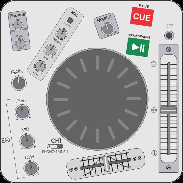 Tutorial / apostila dos controles e funções de equipamentos para DJs