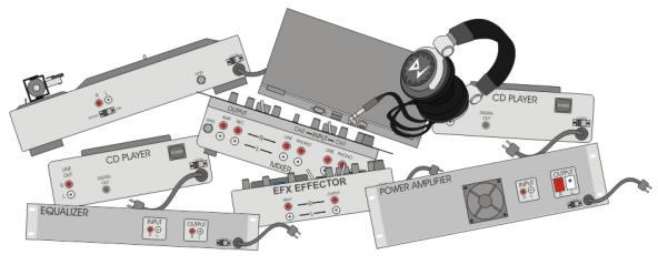 Introdução geral a série montagem / instalação básica de equipamentos para DJs