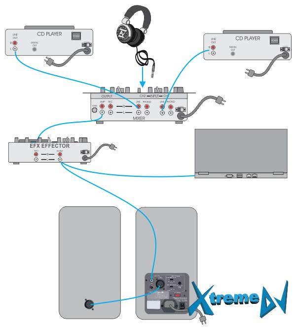 conexoes_conceituais_de_Workstations_basicas_para_DJs_com_monitor_referencia