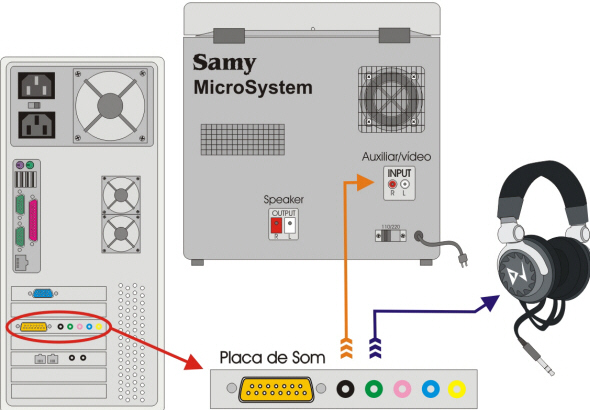 configuracao_basica_mixer_virtual