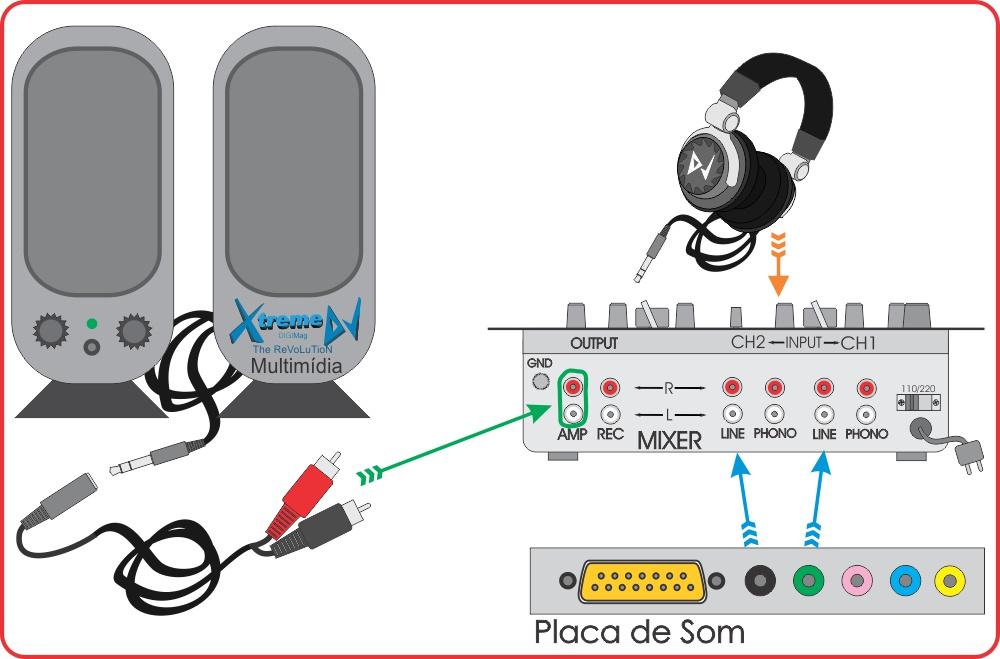computador_caixa_multimidia_cabo_adaptador
