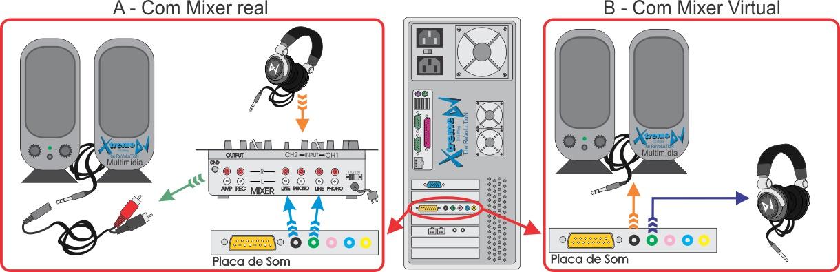 conexao_computador_em_caixas_multimidia