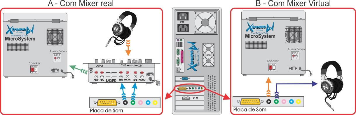 conexao_computador_em_microsysteml