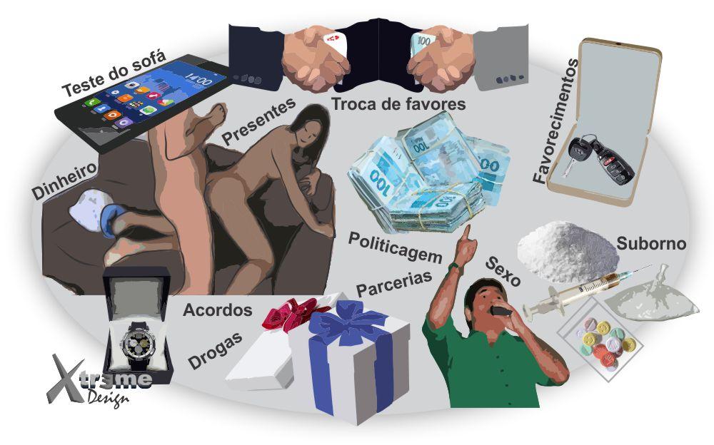 moeda-de-troca-nao-ortodoxa-jogo-sujo-concorrencia-desleal