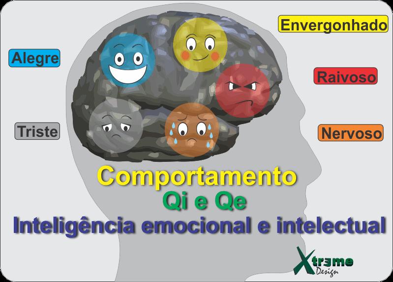 Inteligência emocional e intelectual e a relação com nosso potencial