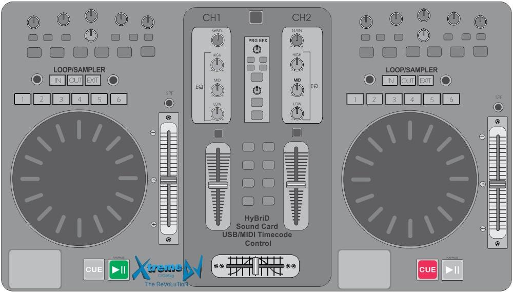 Controles MIDI/USB profissionais e amadores para softwares de mixagem para DJs