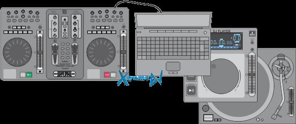 Controladores, CD/MP3 players, Turntable / Toca-discos