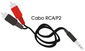 cabo_rca_p2