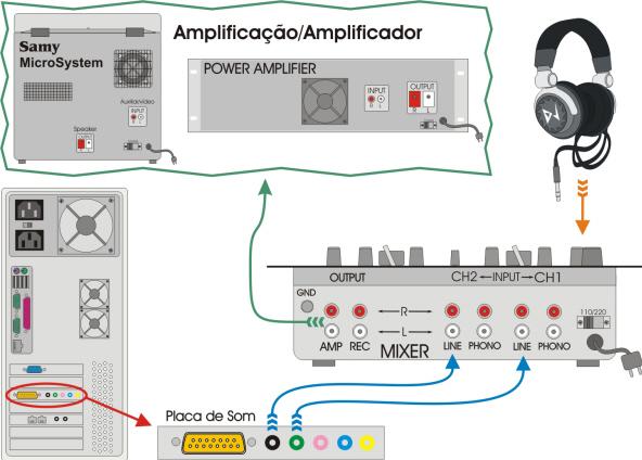 configuracao_basica_mixer_real