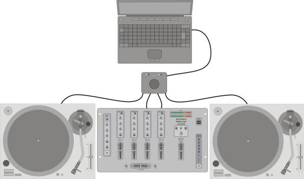 Timecode - DJ controle
